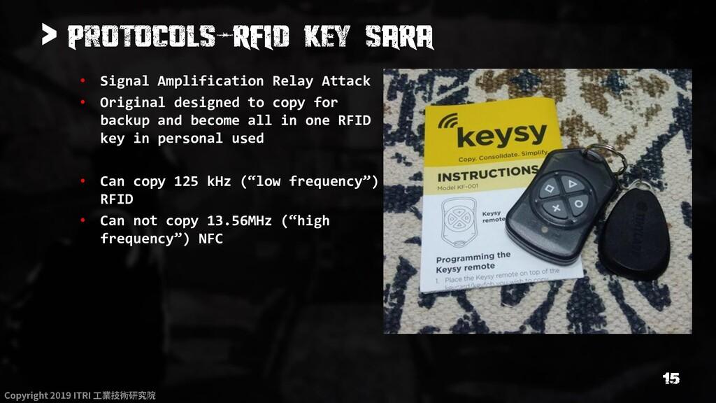 > • Signal Amplification Relay Attack • Origina...