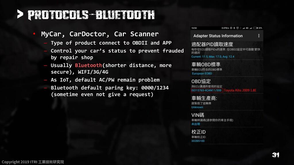 > • MyCar, CarDoctor, Car Scanner – Type of pro...