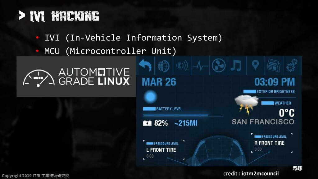> • IVI (In-Vehicle Information System) • MCU (...