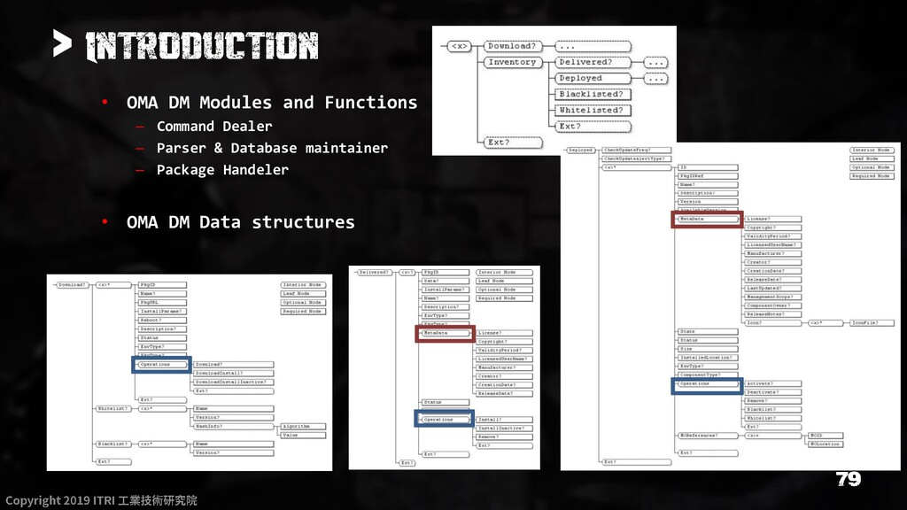 > • OMA DM Modules and Functions – Command Deal...