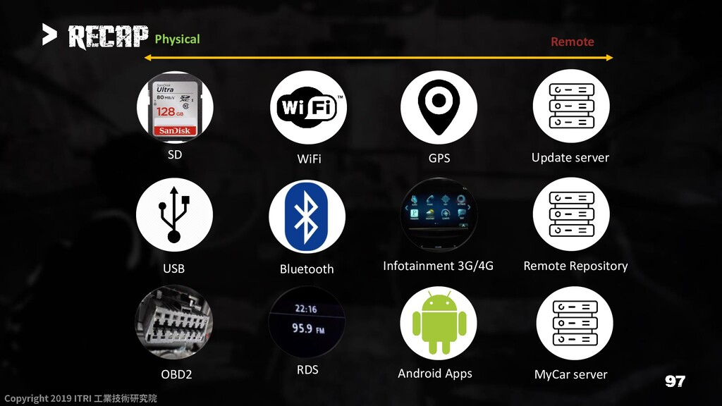 > RDS Bluetooth WiFi SD USB GPS Infotainment 3G...