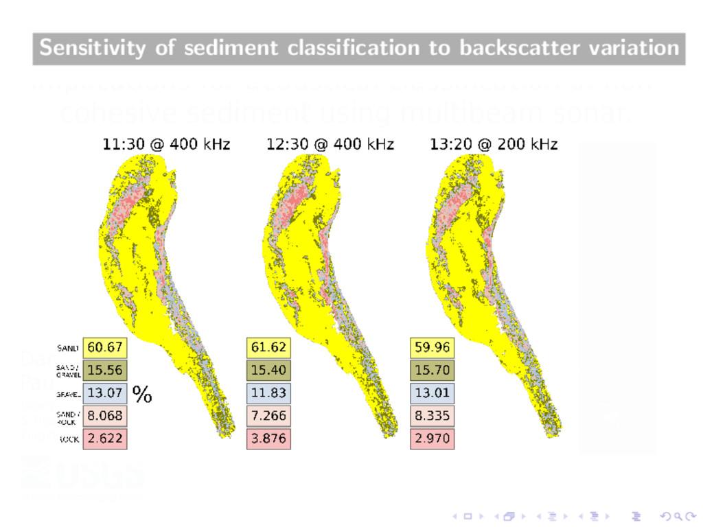 Sensitivity of sediment classification to backsc...