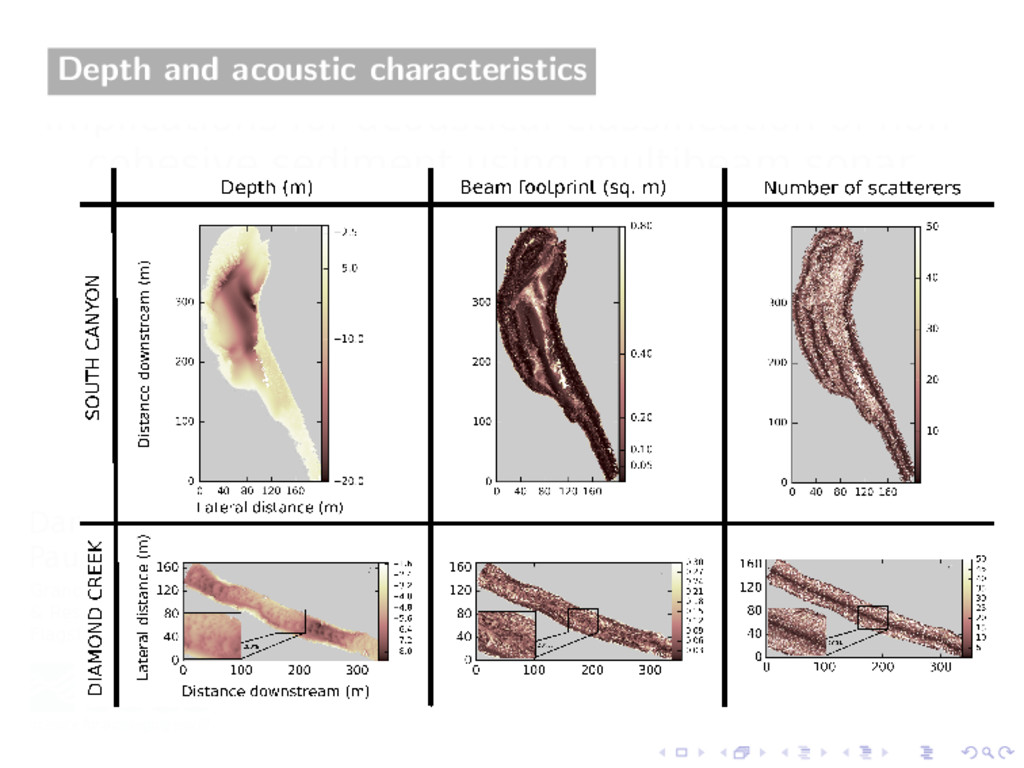 Depth and acoustic characteristics