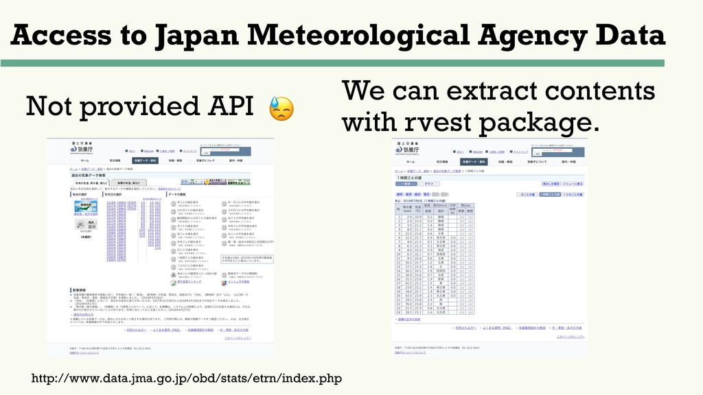 Access to Japan Meteorological Agency Data http...