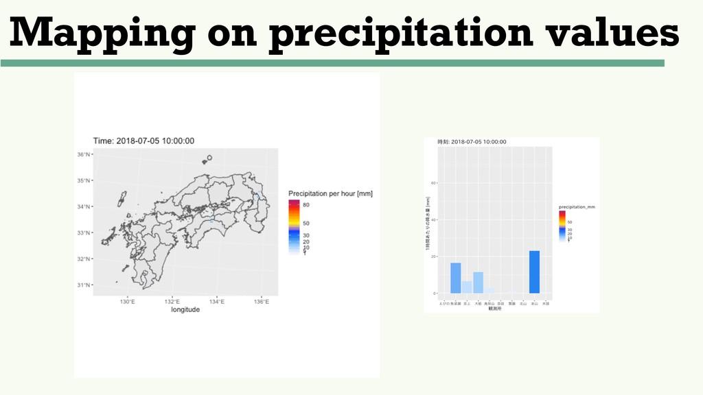 Mapping on precipitation values