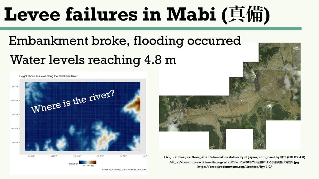 Levee failures in Mabi (ਅඋ) Original Images: Ge...