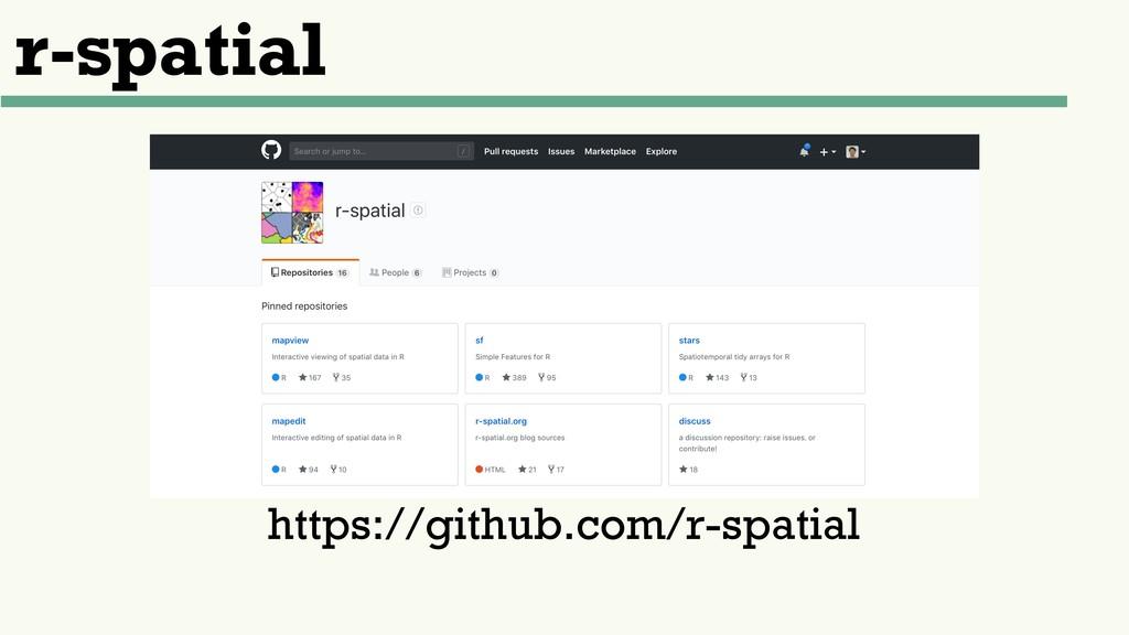 r-spatial https://github.com/r-spatial