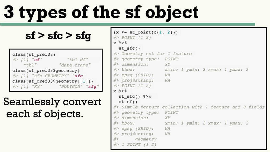 3 types of the sf object Seamlessly convert eac...