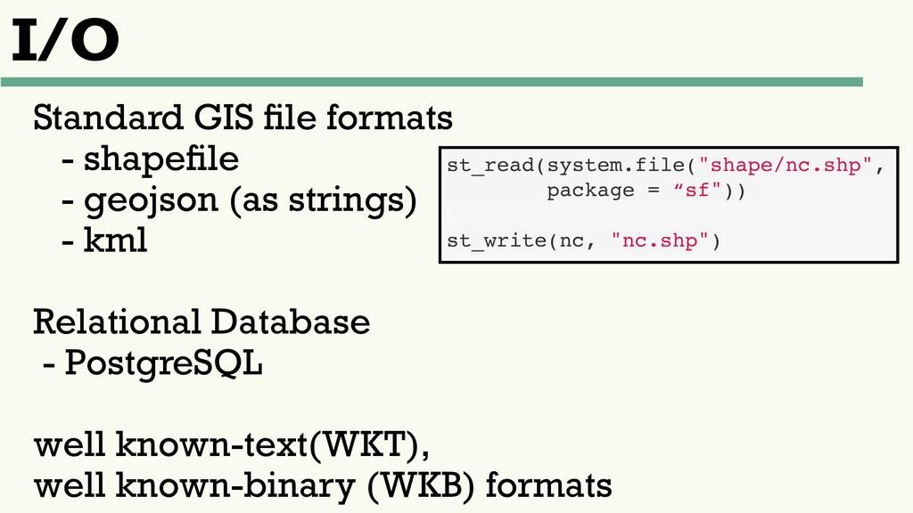 I/O Standard GIS file formats - shapefile - geojs...