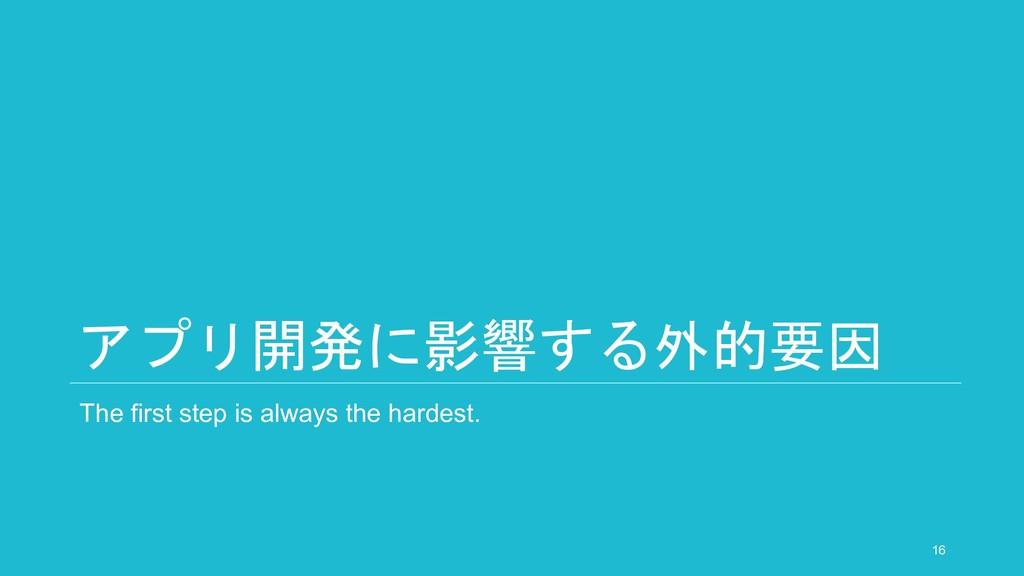 アプリ開発に影響する外的要因 The first step is always the har...