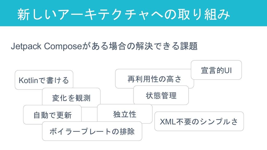 新しいアーキテクチャへの取り組み 40 Jetpack Composeがある場合の解決できる課...