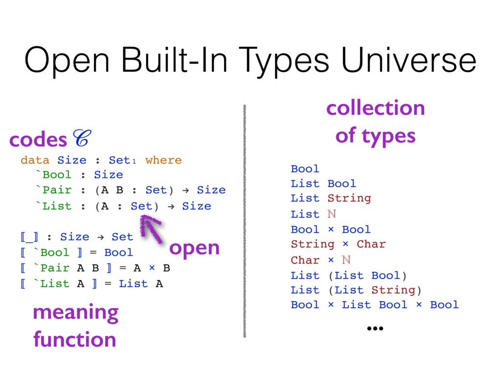 Open Built-In Types Universe data Size : Set₁ w...