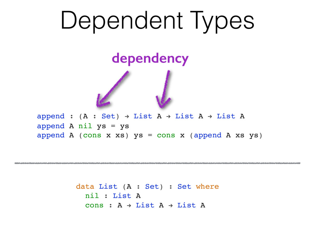 Dependent Types dependency append : (A : Set) !...