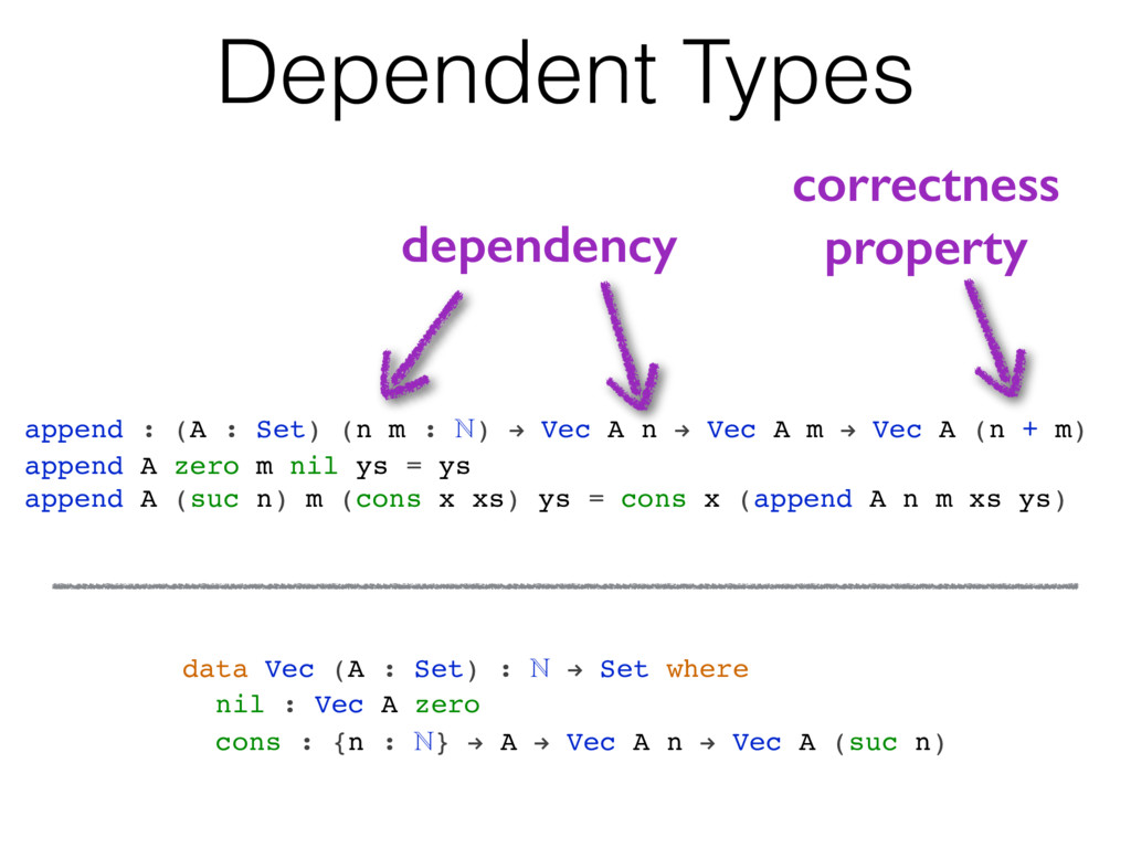 Dependent Types append : (A : Set) (n m : ℕ) ! ...
