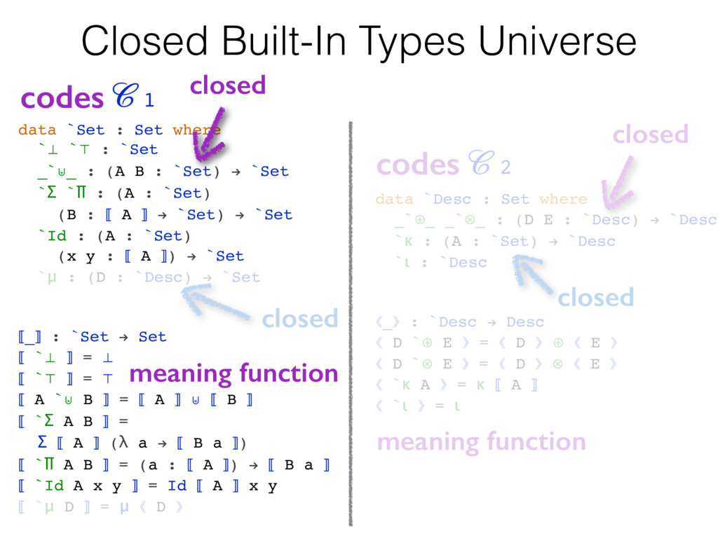 Closed Built-In Types Universe data `Set : Set ...