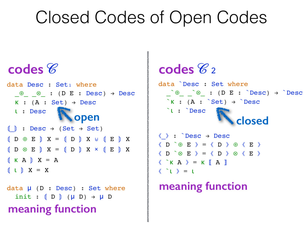 Closed Codes of Open Codes data `Desc : Set whe...