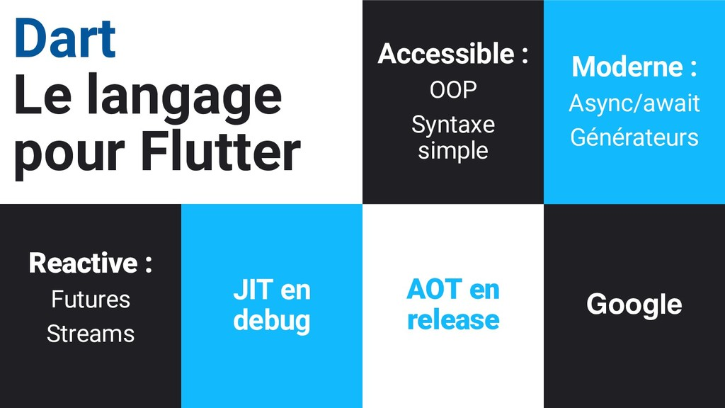 13 Google Dart Le langage pour Flutter Reactive...