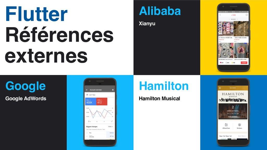 24 Google Google AdWords Hamilton Hamilton Musi...