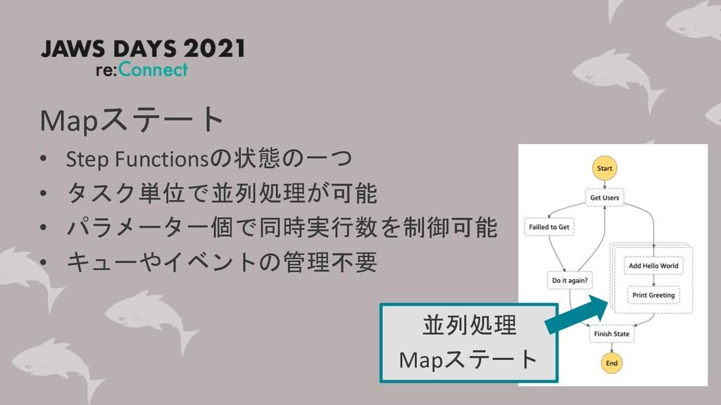 Mapステート • Step Functionsの状態の一つ • タスク単位で並列処理が可能 ...