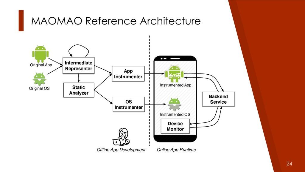 24 MAOMAO Reference Architecture Original App I...