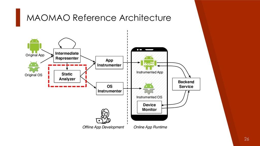 26 Original App Instrumented App Offline App Dev...