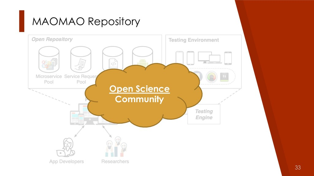 33 MAOMAO Repository Open Science Community