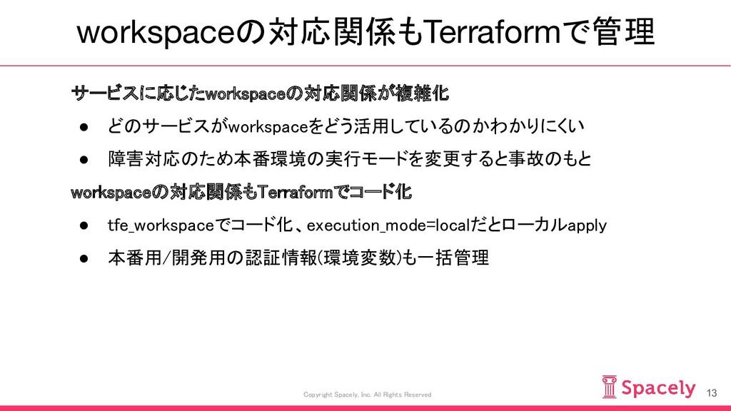 workspaceの対応関係もTerraformで管理 13 Copyright Spacel...