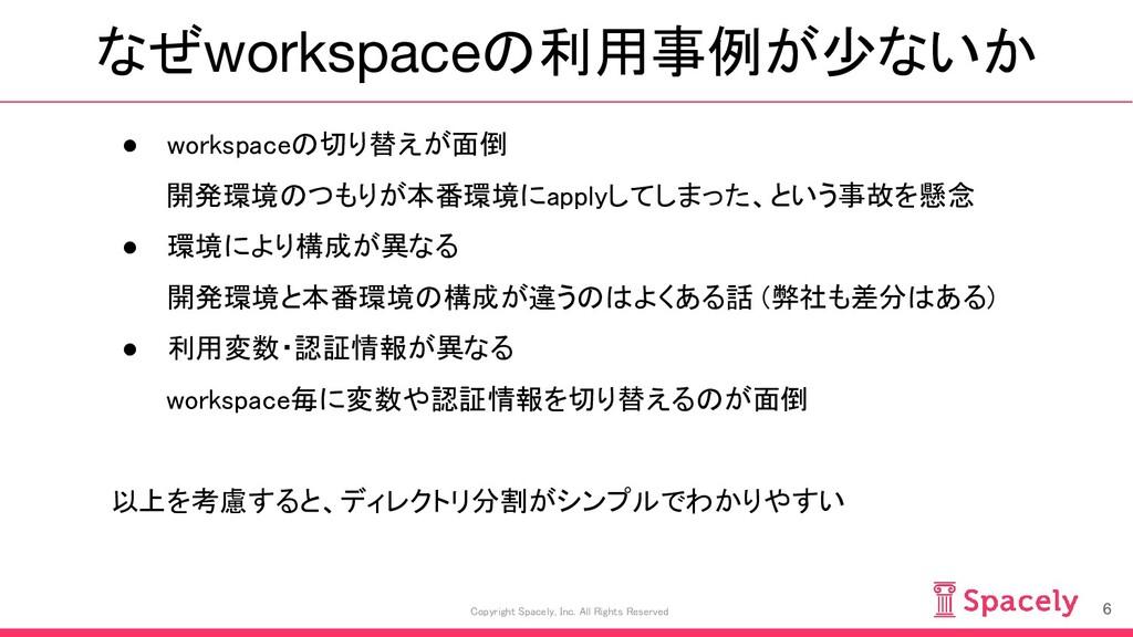 なぜworkspaceの利用事例が少ないか 6 Copyright Spacely, Inc....