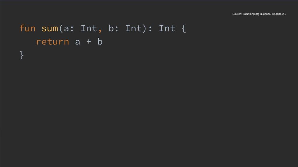 fun sum(a: Int, b: Int): Int { return a + b } S...