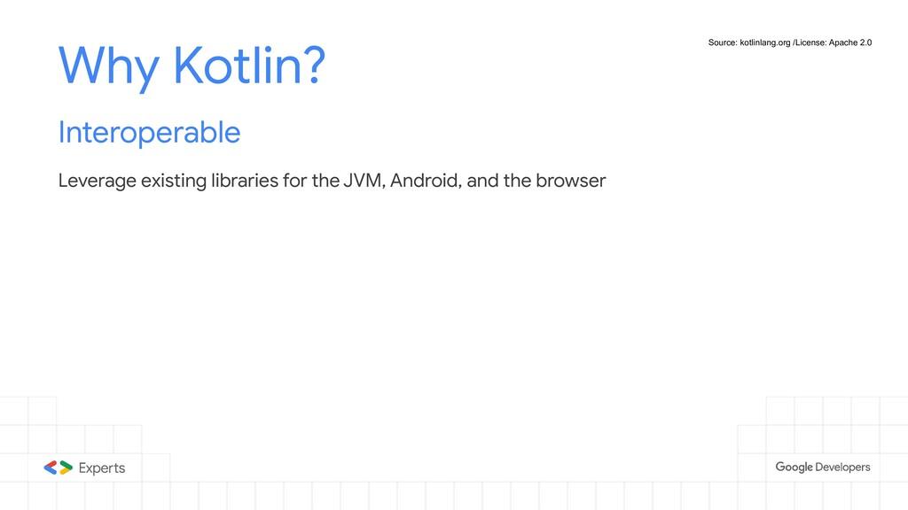 Why Kotlin? Interoperable Leverage existing lib...