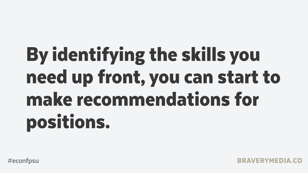 BRAVERYMEDIA.CO By identifying the skills you n...
