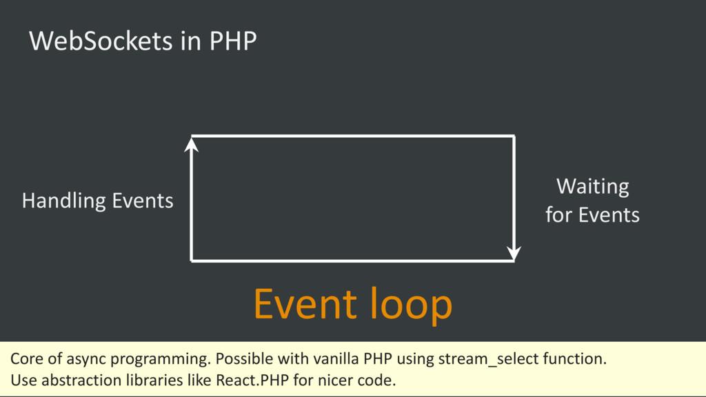 WebSockets in PHP Event loop Handling Events Wa...