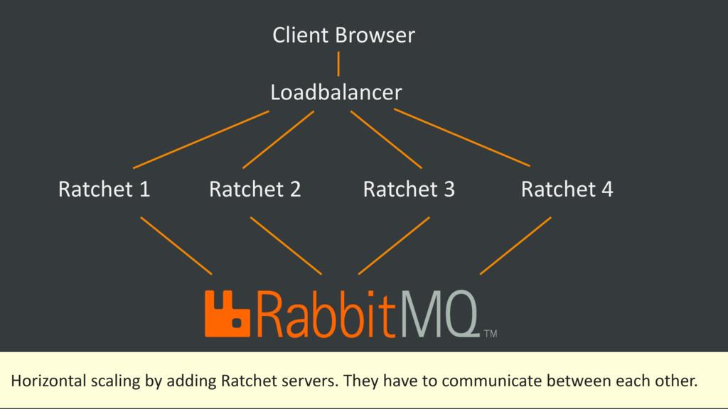 Ratchet 1 Ratchet 2 Ratchet 3 Ratchet 4 Loadbal...