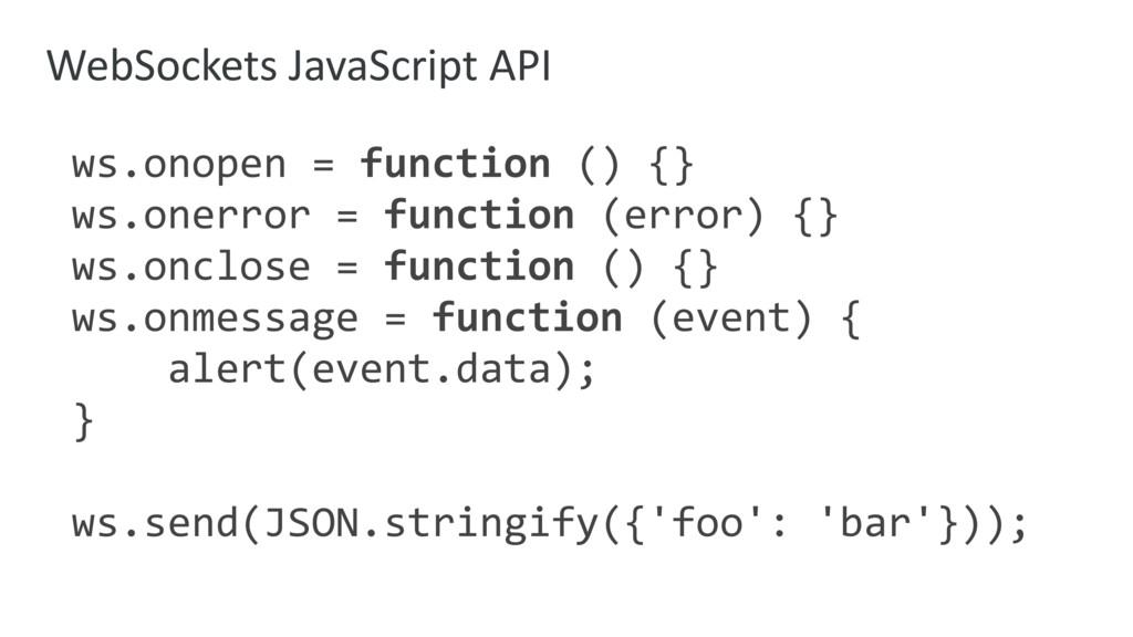 WebSockets JavaScript API ws.onopen = function ...