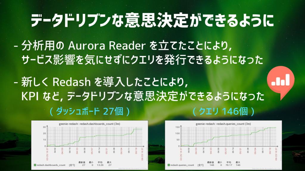 データドリブンな意思決定ができるように - 分析用の Aurora Reader を立てたこと...