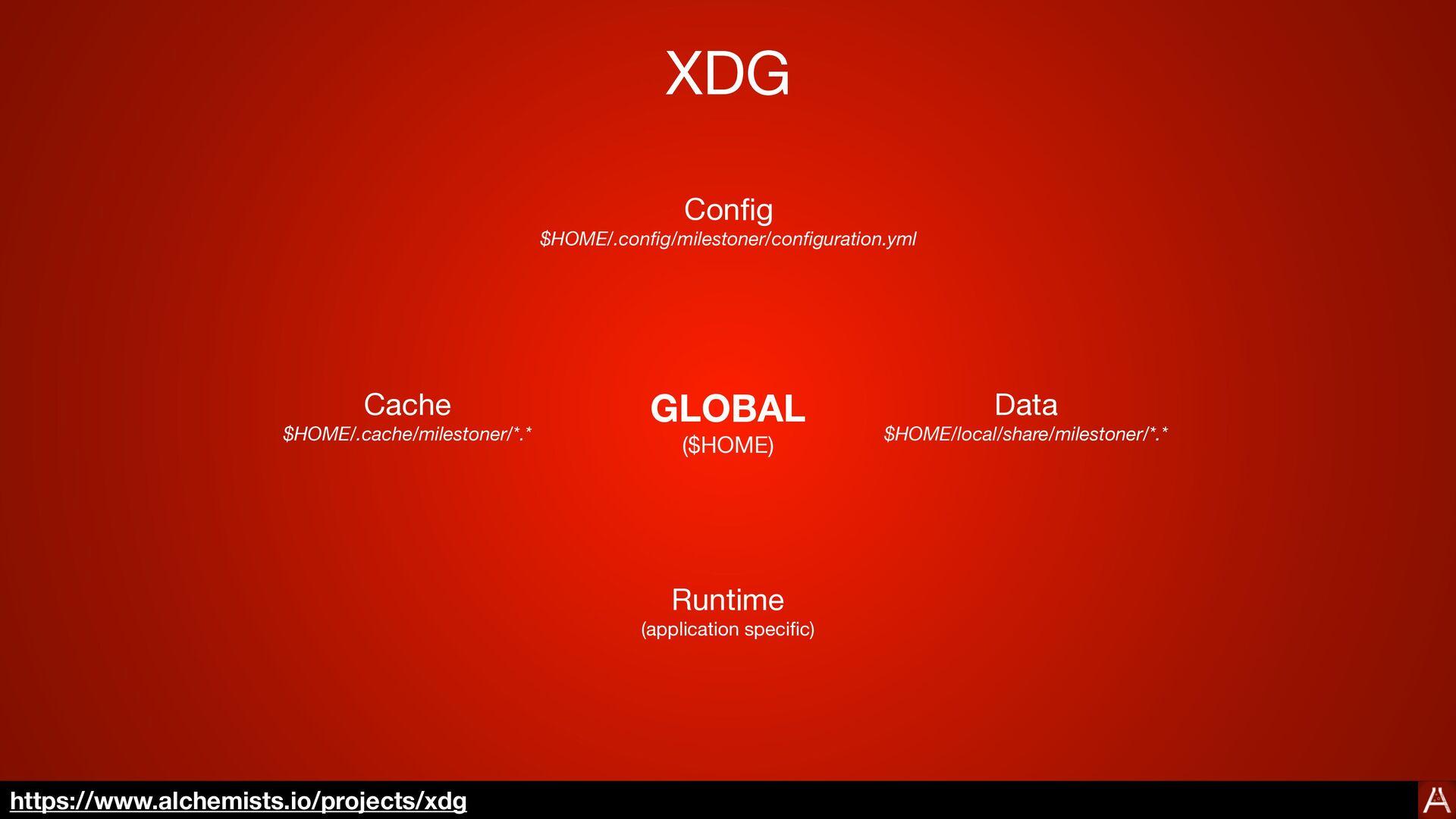 https://www.alchemists.io/projects/runcom Runcom
