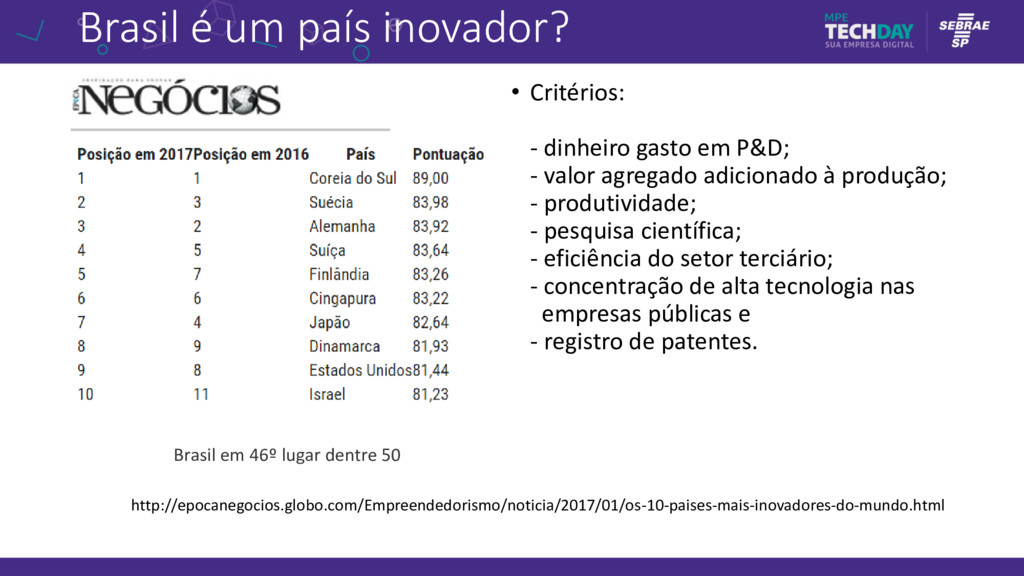 Brasil é um país inovador? • Critérios: - dinhe...