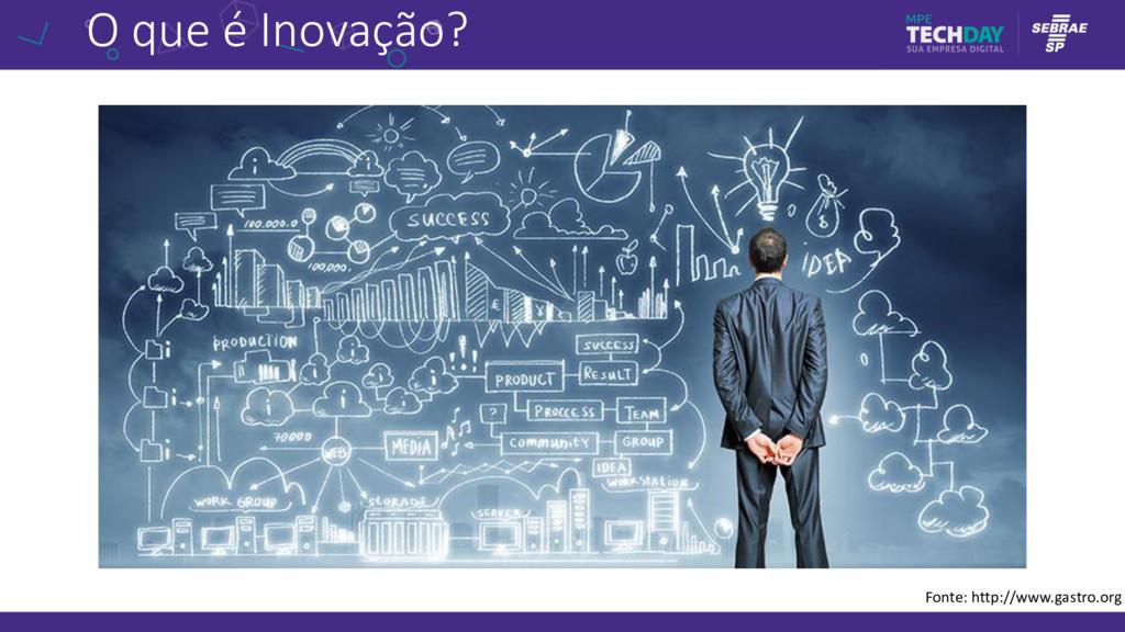 O que é Inovação? Fonte: http://www.gastro.org