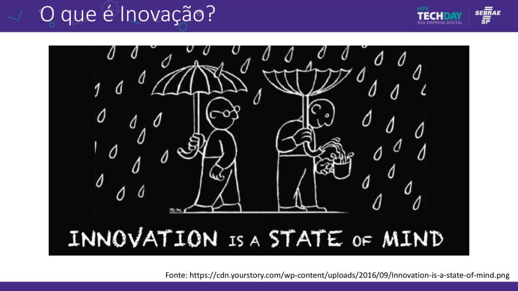 O que é Inovação? Fonte: https://cdn.yourstory....