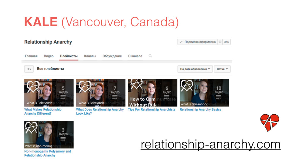 relationship-anarchy.com KALE (Vancouver, Canad...