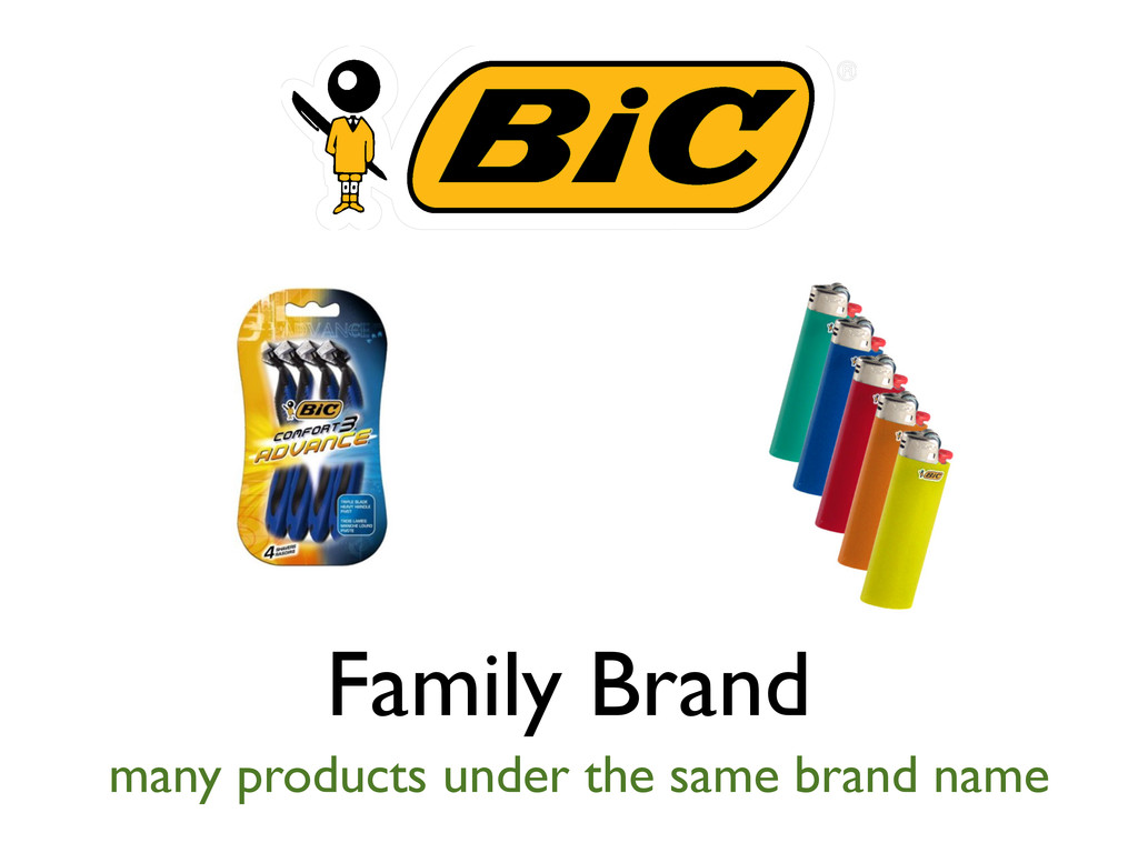 Family Brand many products under the same brand...