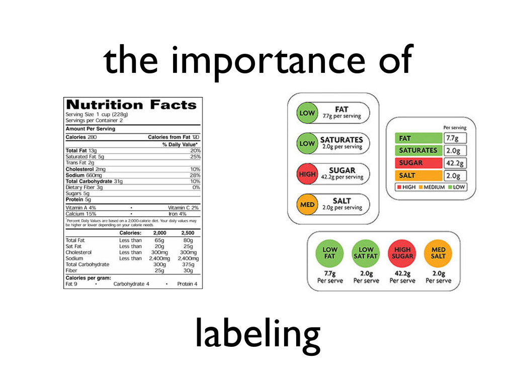 the importance of labeling