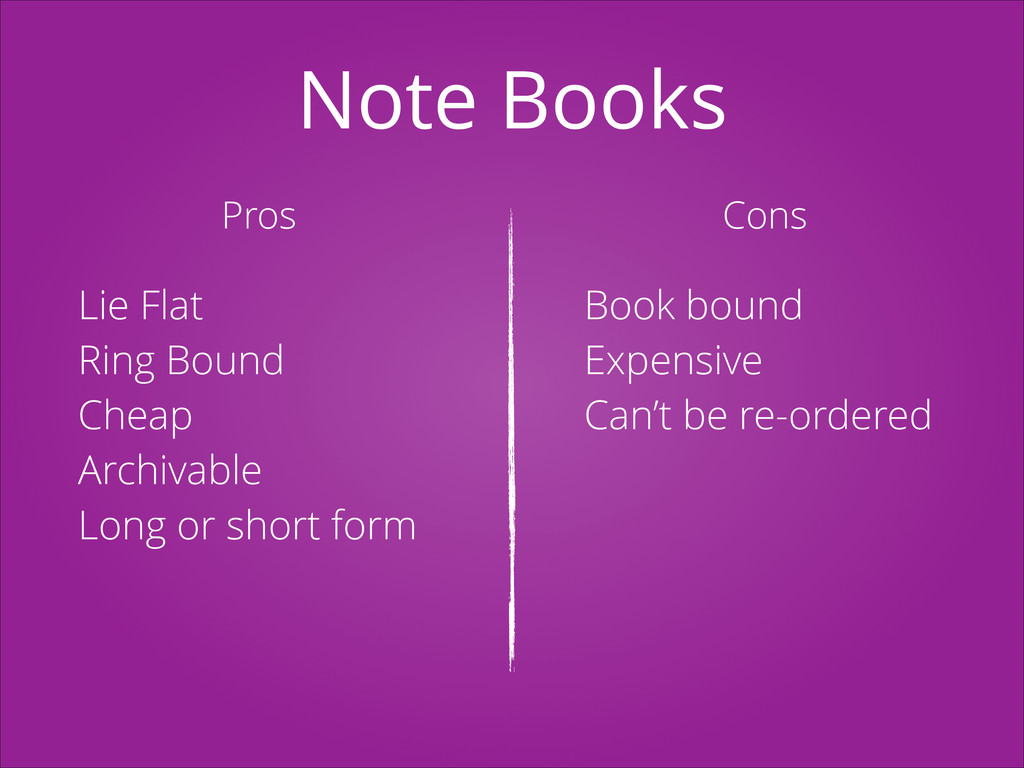 Note Books Pros Cons Lie Flat Ring Bound Cheap ...