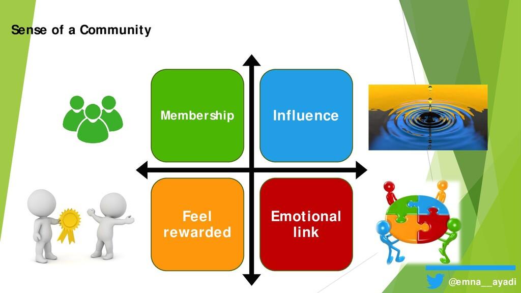 @emna__ayadi Sense of a Community Membership In...