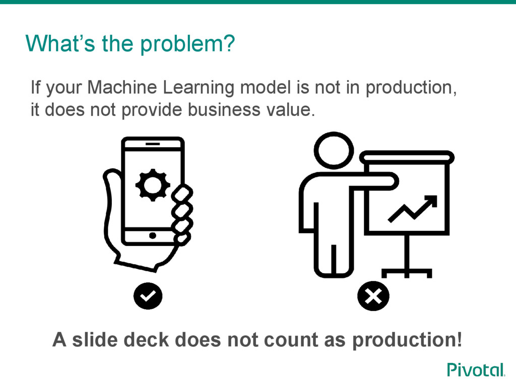 What's the problem? If your Machine Learning mo...