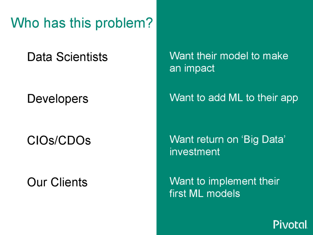 Who has this problem? Data Scientists Want thei...