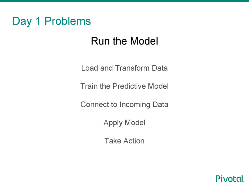 Day 1 Problems Load and Transform Data Train th...