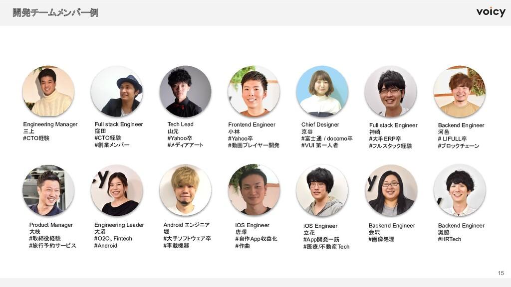 開発チームメンバー例 Engineering Manager 三上 #CTO経験 Full ...