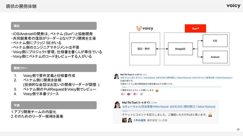 ・iOS/Androidの開発は、ベトナム (Sun*)と協働開発 ・共同創業者の窪田がリーダ...