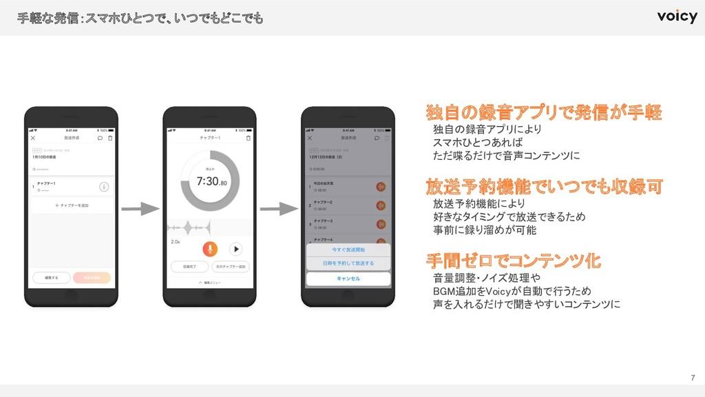 ©2019 Voicy, Inc. 独自の録音アプリで発信が手軽  独自の録音アプリにより ...